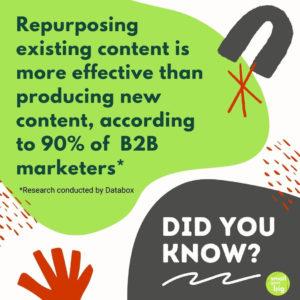Repurposing content fact image from Instagram